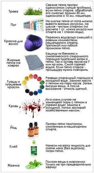kak-i-chem-vyvodit-pyatna1