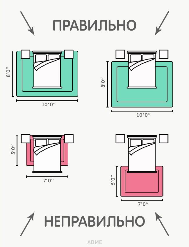 18 простых и недорогих идей, чтобы квартира выглядела шикарно