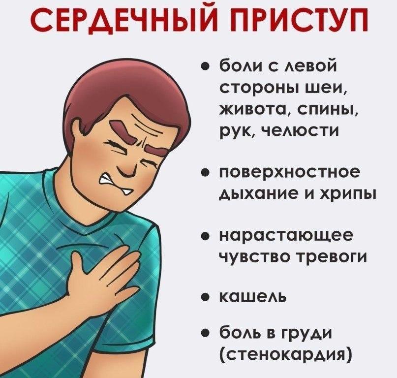 Сердечный приступ, инфаркт, инсульт: как различить и что делать