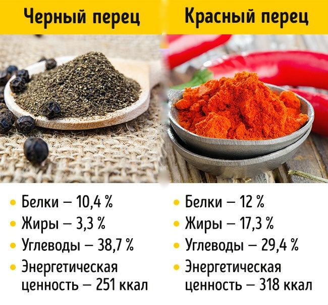 8 продуктов, которые не стоит заменять похожими