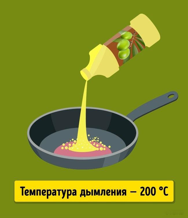 Как пары растительного масла влияют на наш организм