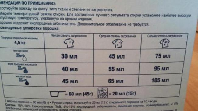 Дозировка порошка указана в инструкции