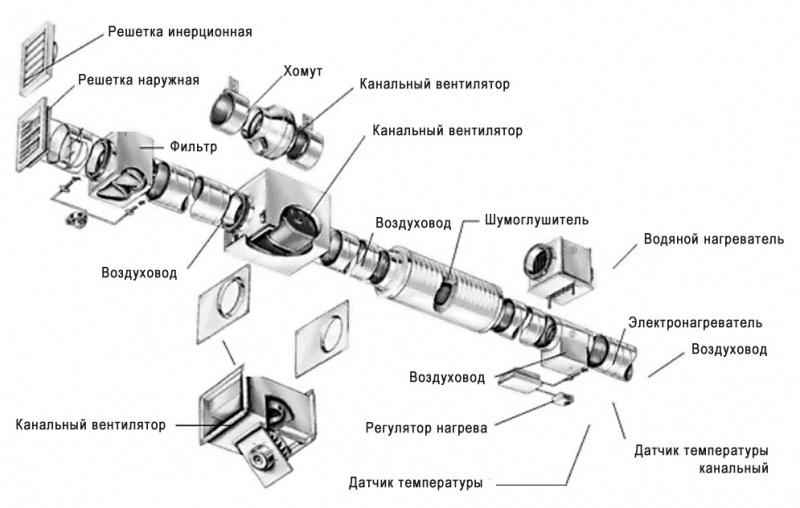 http://obustroen.ru/wp-content/uploads/2018/03/1520238057_5a9cfde7472d1.jpg